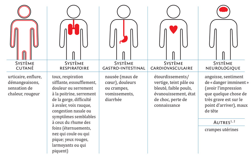 27_FR-signs-and-symptoms