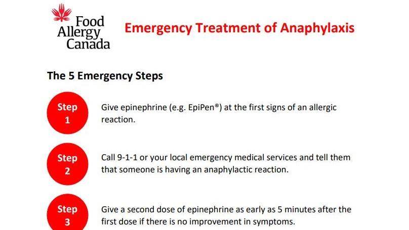 5 emergency steps tip sheet