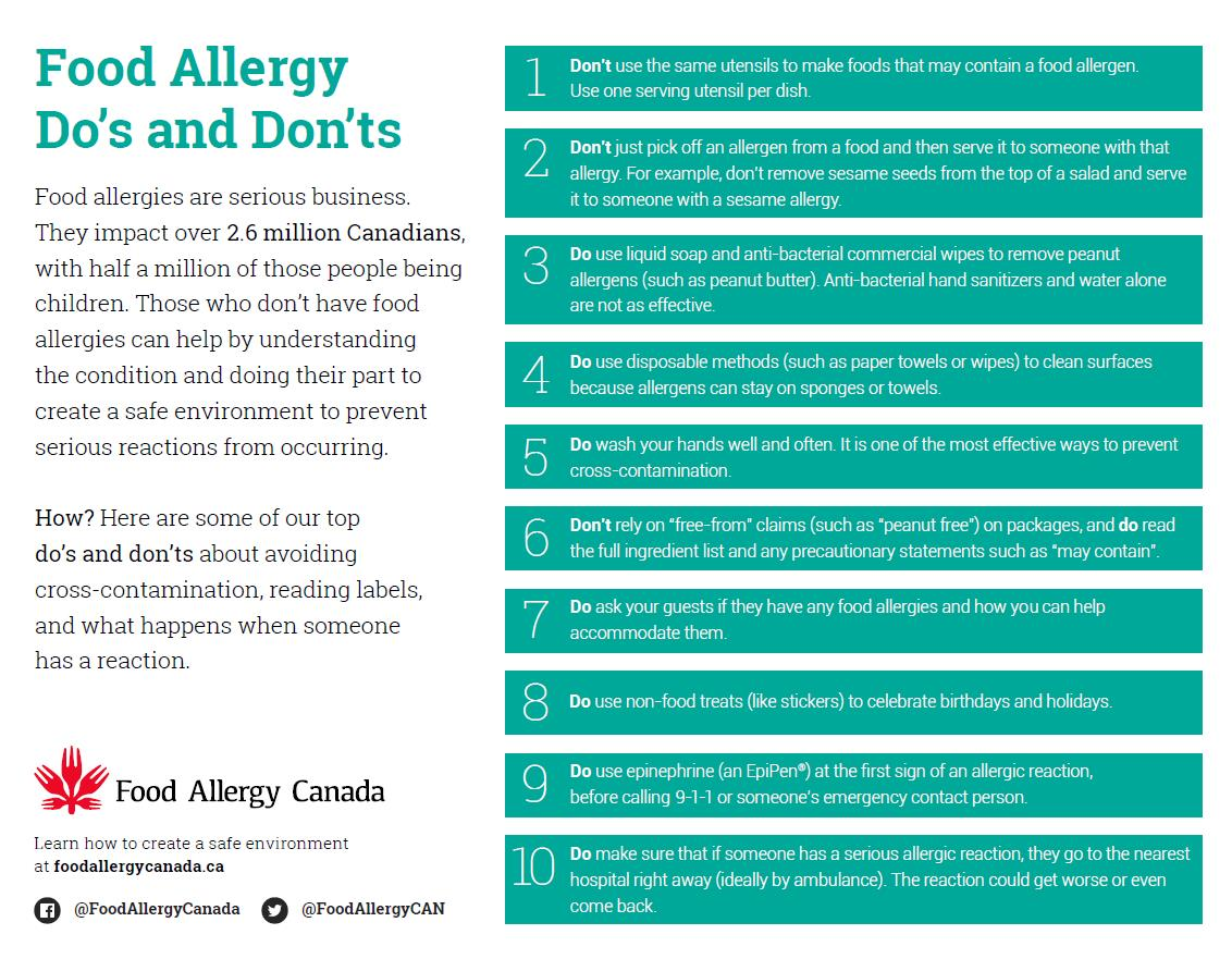 Can You Be Allergic To Every Food
