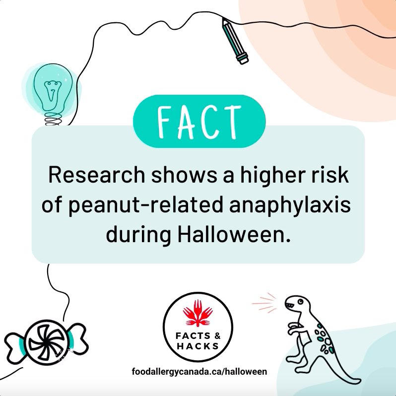 Halloween Fact and Hack 1