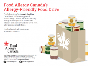 Food Allergy Canada's Allergy-Friendly Food Drive poster