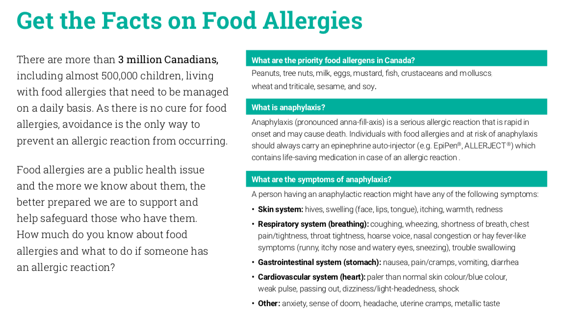 Get the facts on food allergies