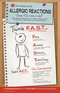 Think FAST poster