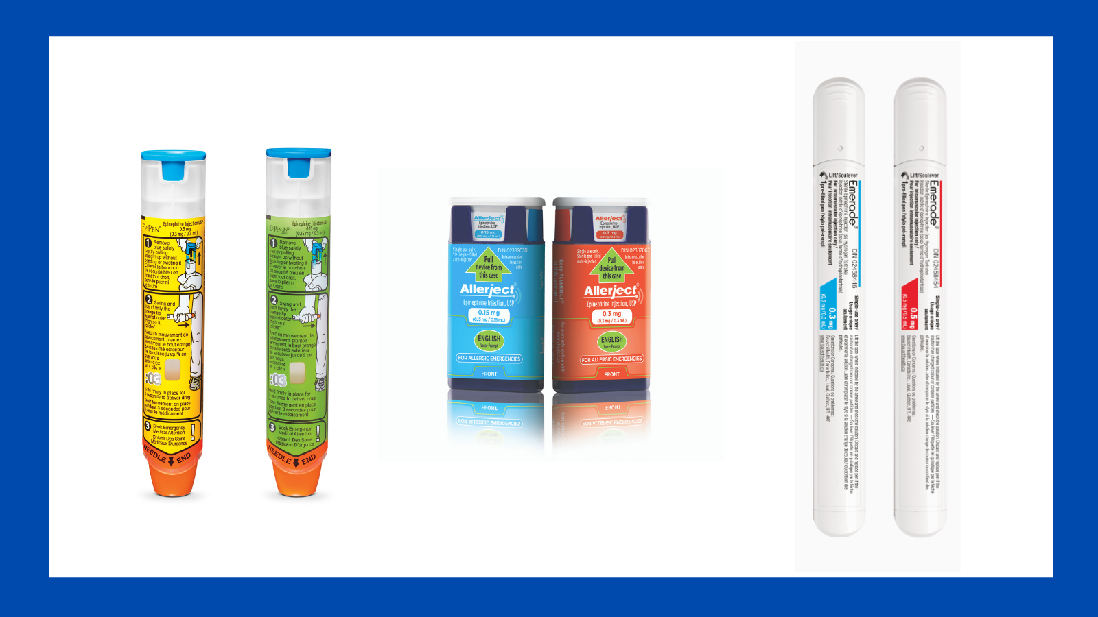 auto-injectors available in Canada - EpiPen, Allerject and Emerade